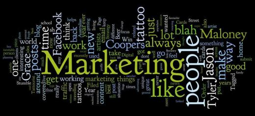 Maloney on Marketing Wordle Cloud