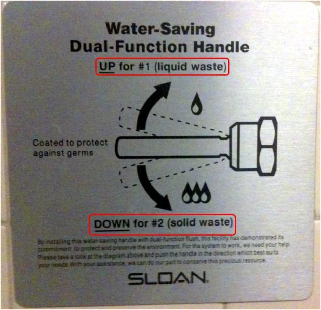 Toilet Flush Instructions - LAX Airport. #1 or #2?