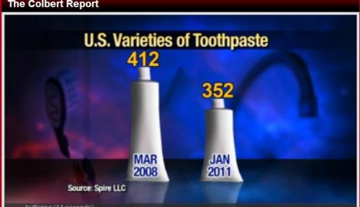 The Paradox of Choice Reduces in Toothpastes
